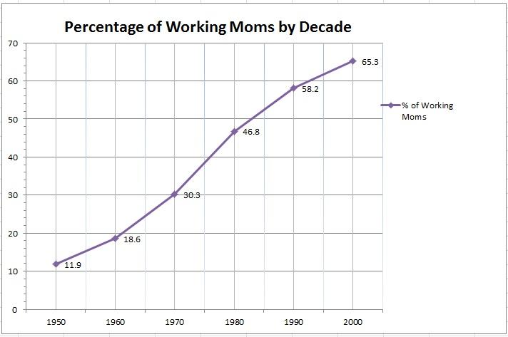 working moms 2